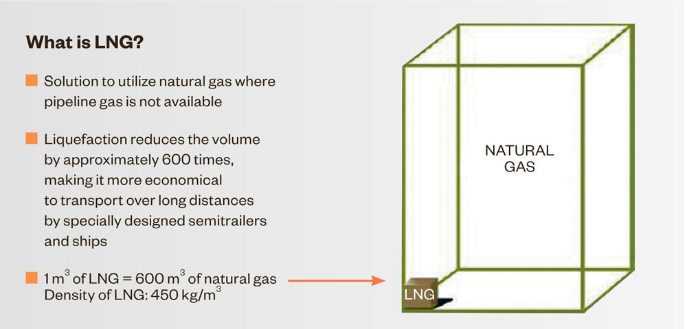 Relationship Between Oil And Natural Gas