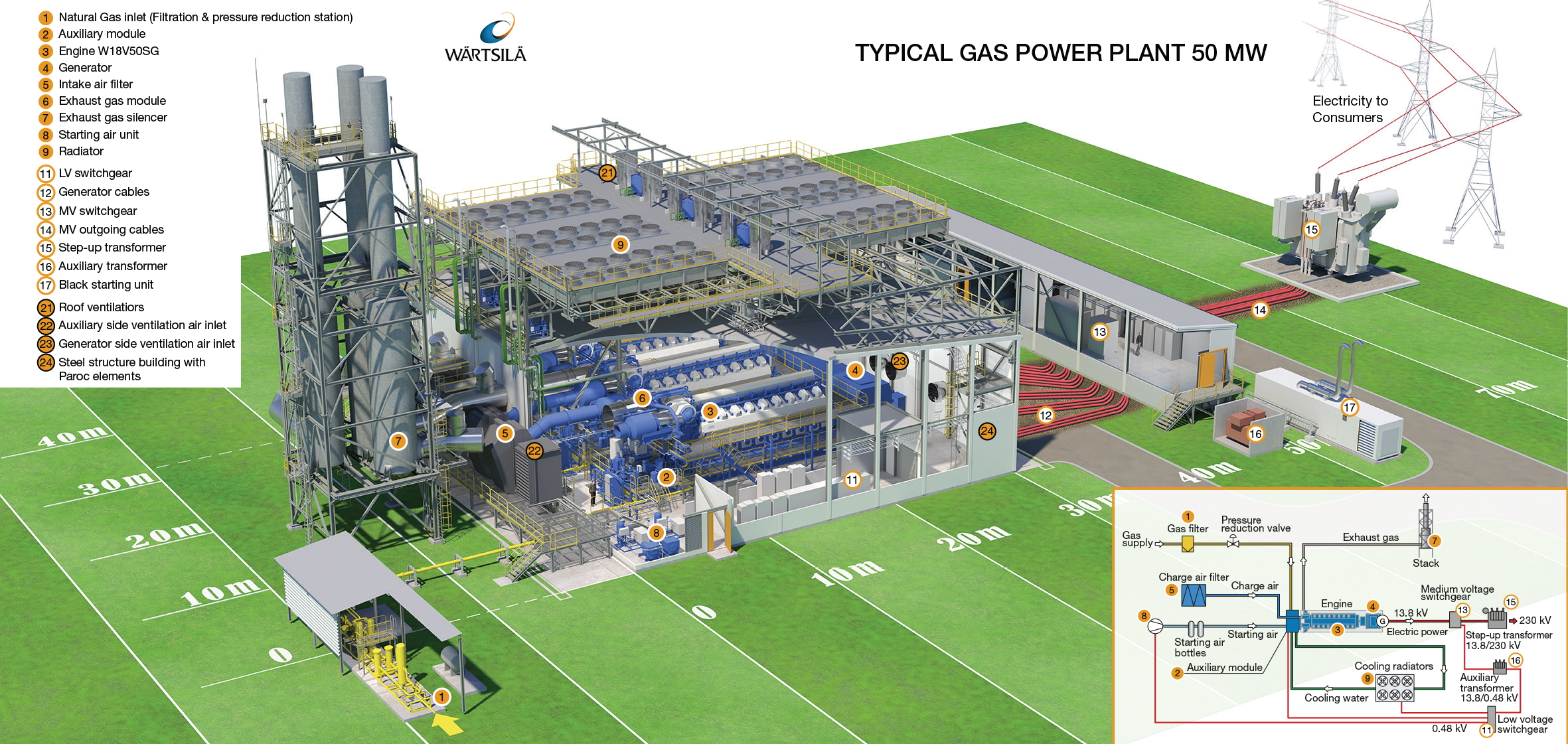 bined Cycle Plant for Power Generation Introduction
