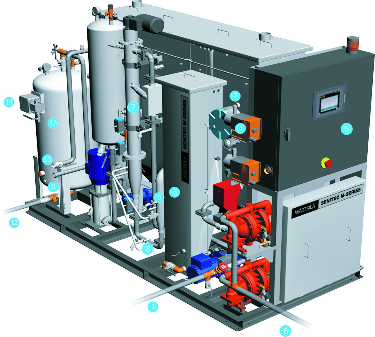 Oily water separator, bilge water separator