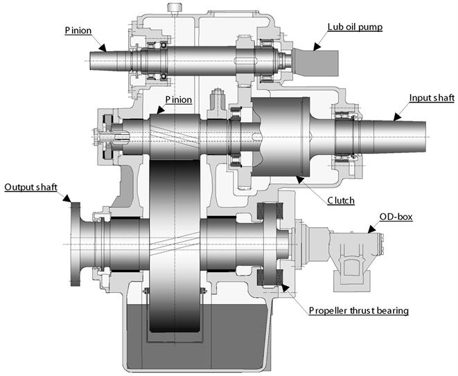 Reduction Gear  Gearbox
