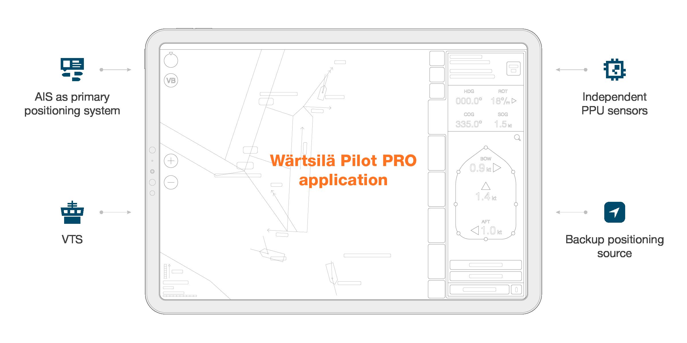 Pilot_Pro_Sensors_Scheme_General
