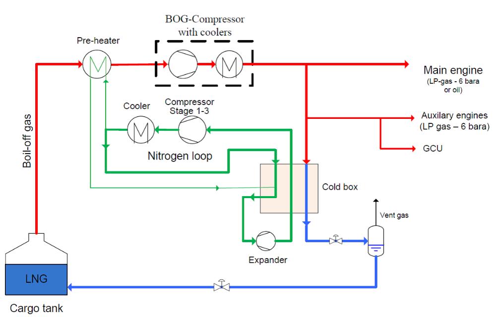 Wrg 6242 Lng Engine Fuel System Diagram System