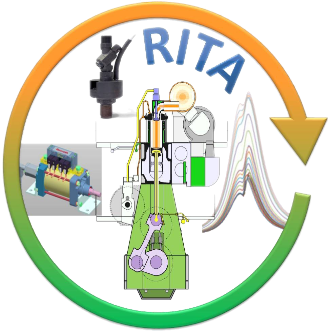 Wärtsilä RTA injection timing automation