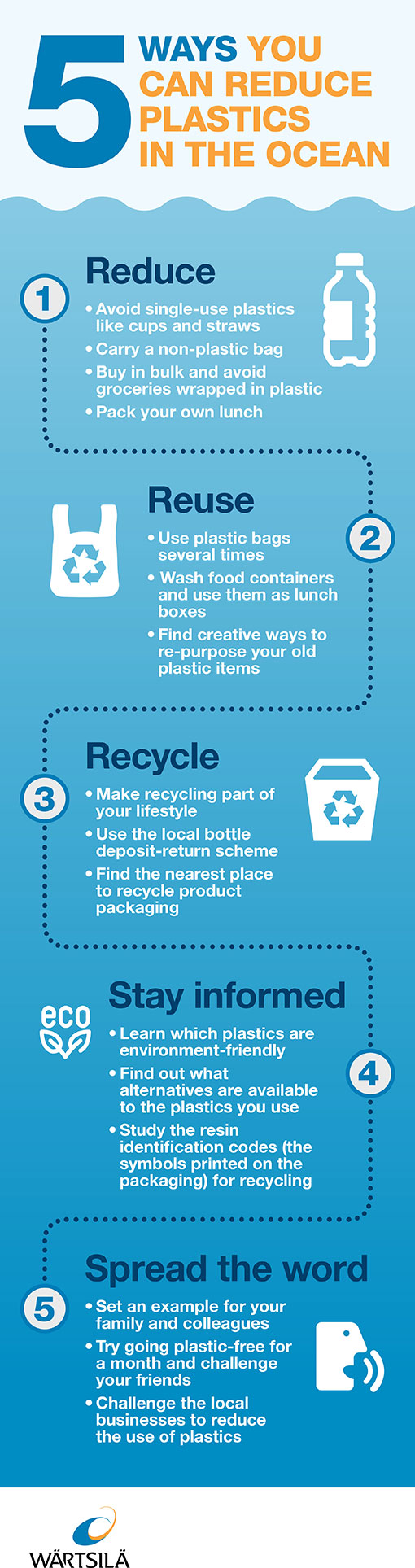 5-ways-to-tackle-plastic-waste3