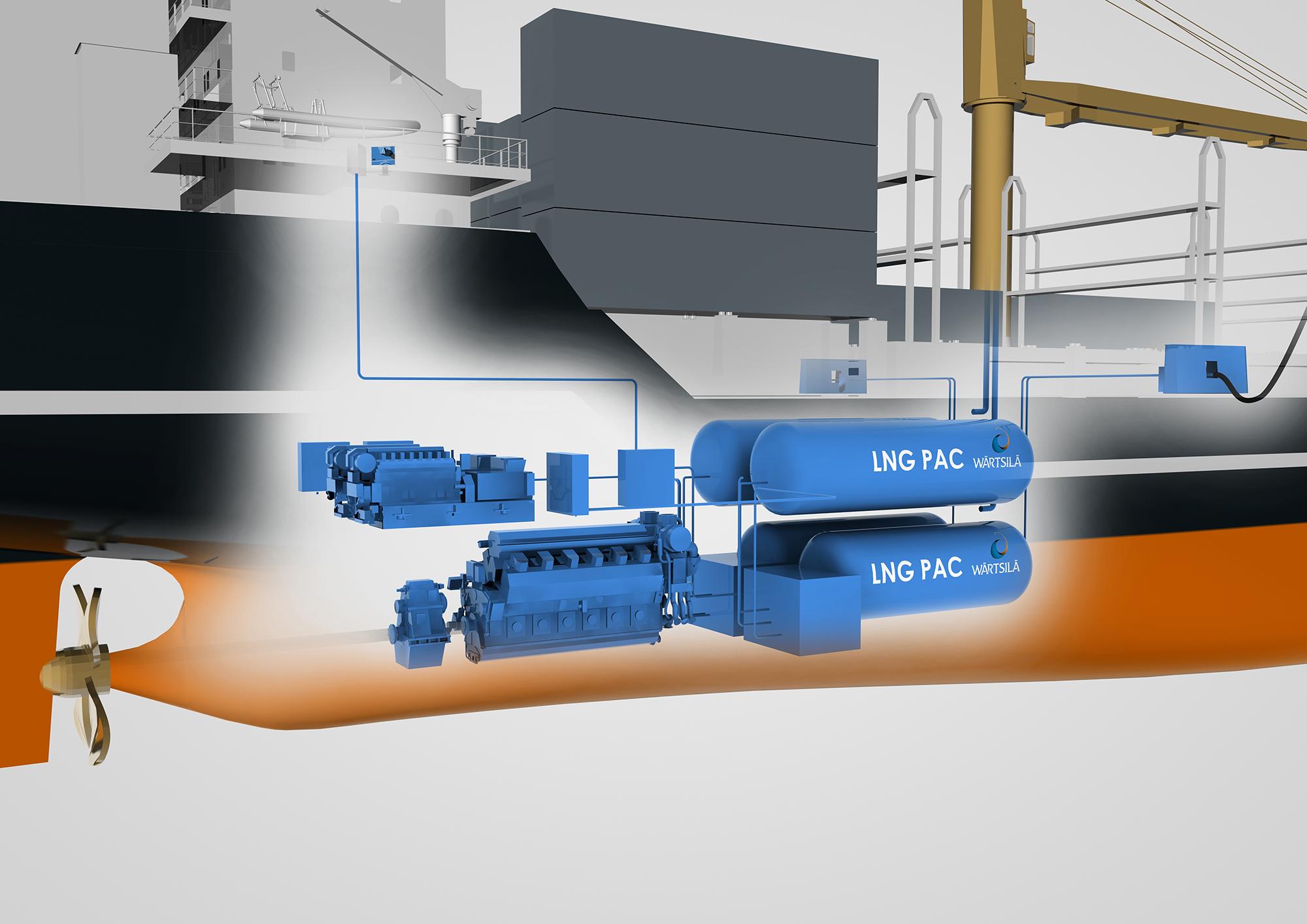 Boil Off Gas Handling Onboard Lng Fuelled Ships