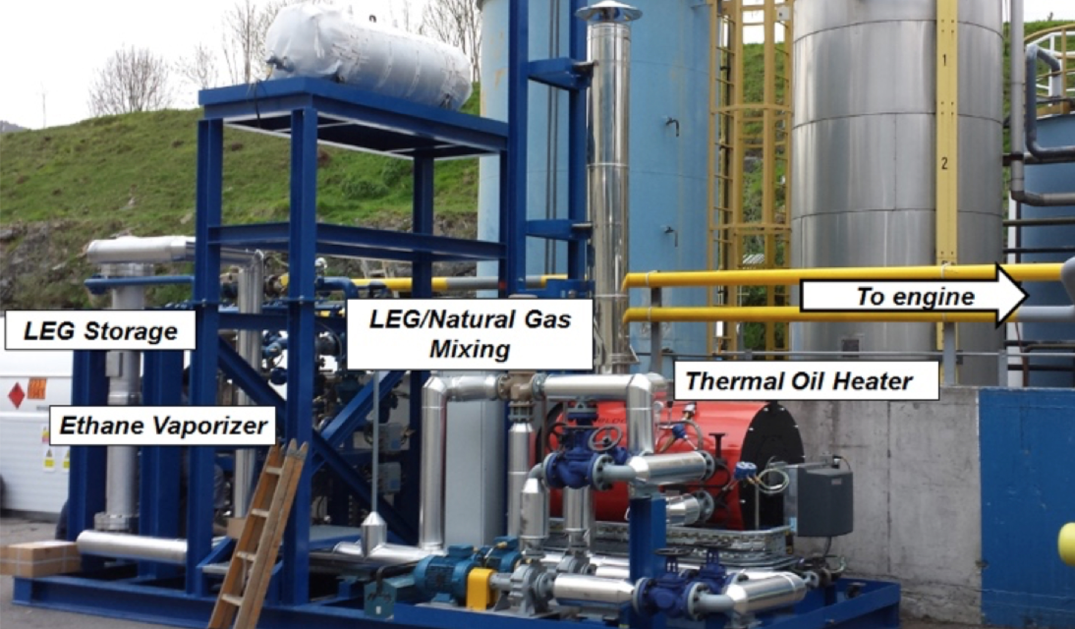 Natural Gas Mixer ~ World s first ethane powered marine vessels